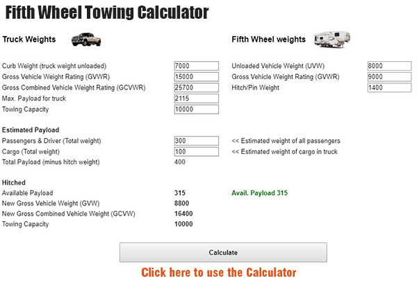 Fifth Wheel Weight Towing Calculator