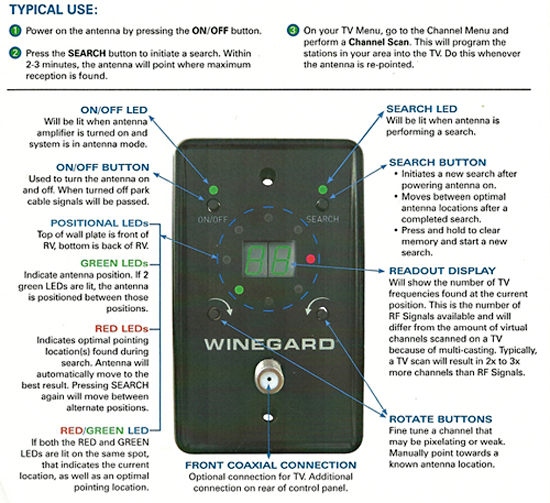 winegard rayzar HD Antenna review