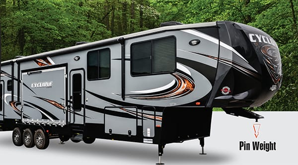 What does pin weight mean on a Fifth Wheel?